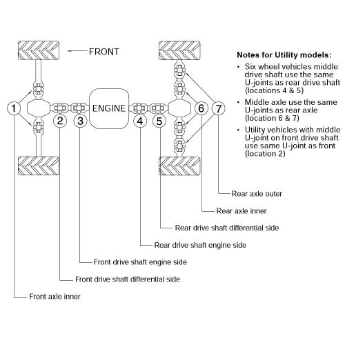 Quadboss - Quadbosss U-Joint Kit 19-1005 Position 4